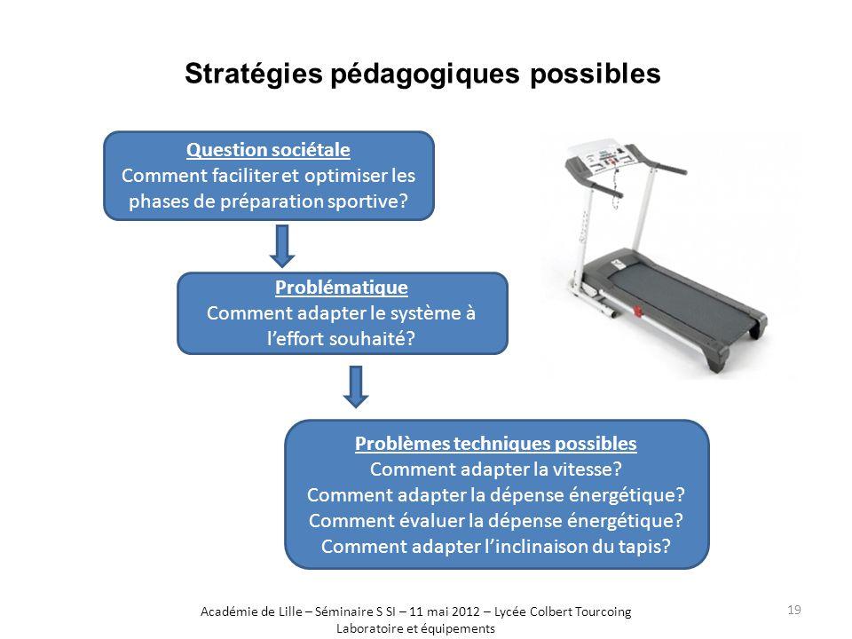 Stratégies pédagogiques possibles Problèmes techniques possibles