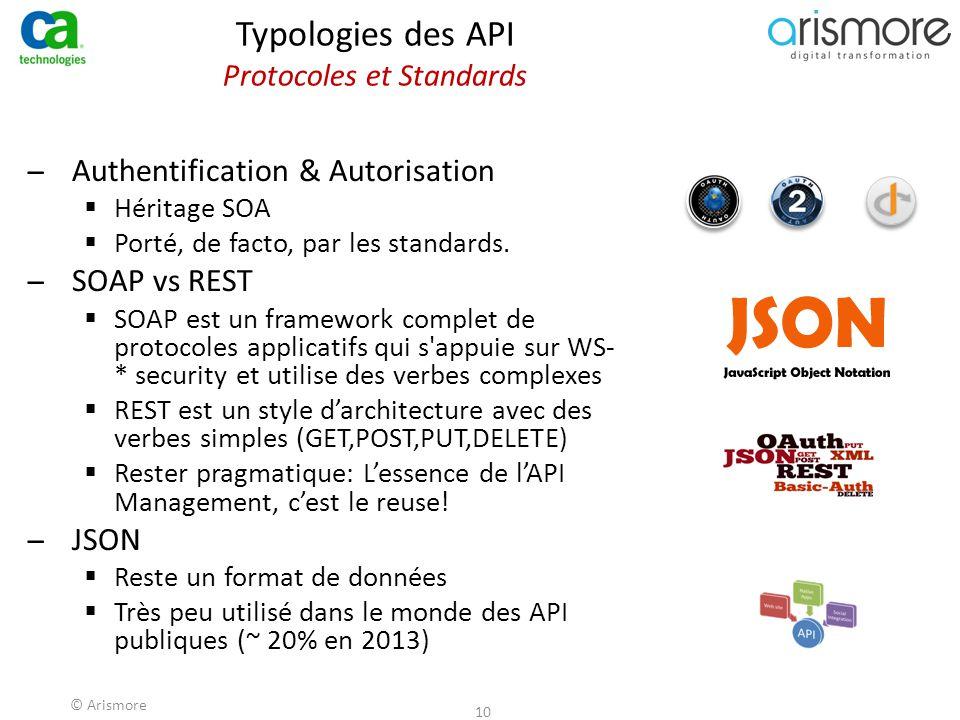 Typologies des API Protocoles et Standards