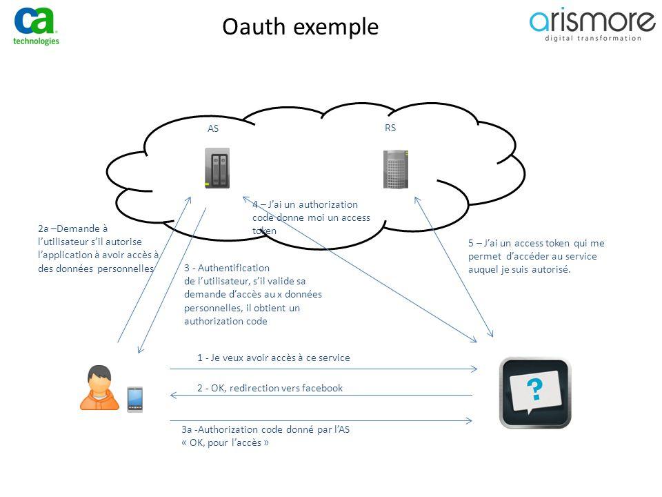 Oauth exemple AS. RS. 4 – J'ai un authorization code donne moi un access token.