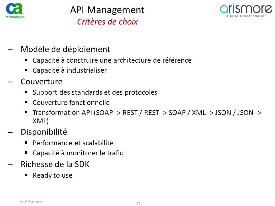 API Management Critères de choix