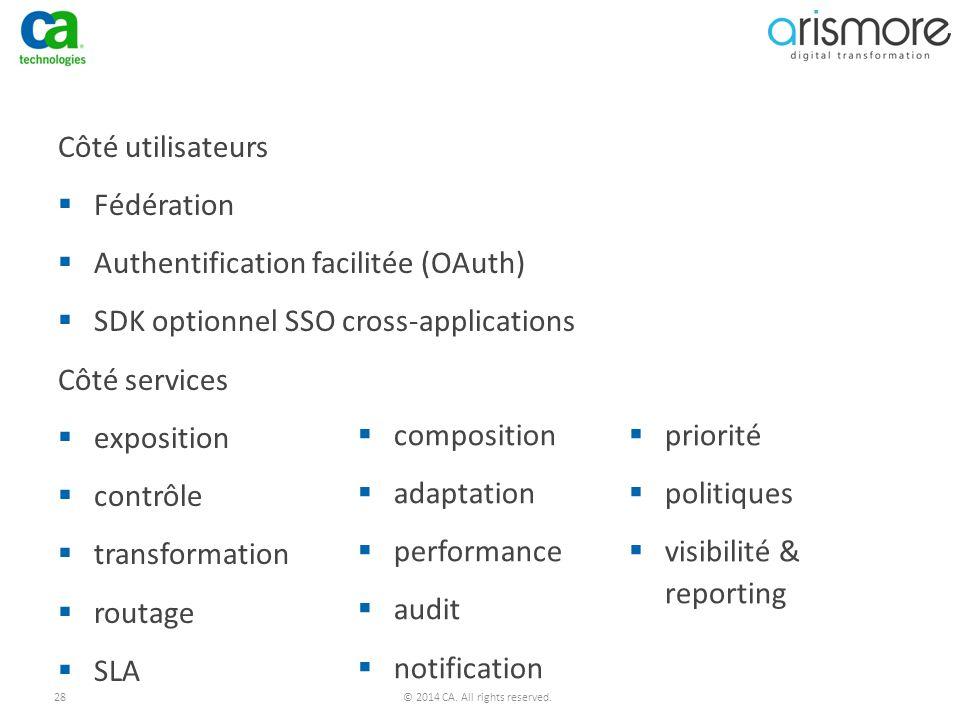 Côté utilisateurs Fédération. Authentification facilitée (OAuth) SDK optionnel SSO cross-applications.