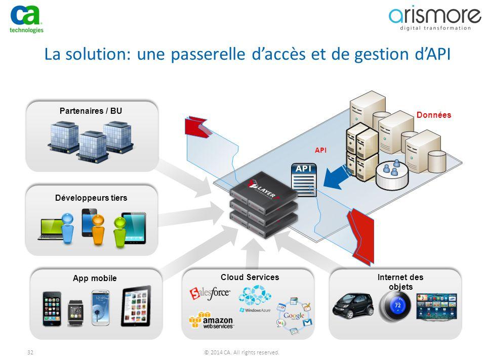 La solution: une passerelle d'accès et de gestion d'API