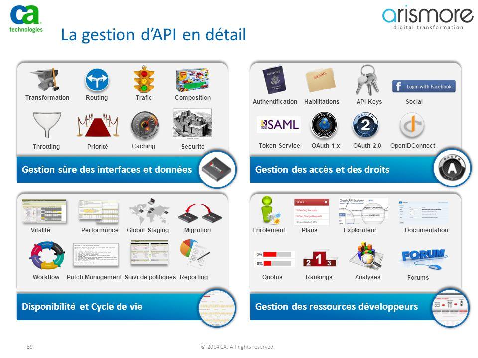 La gestion d'API en détail