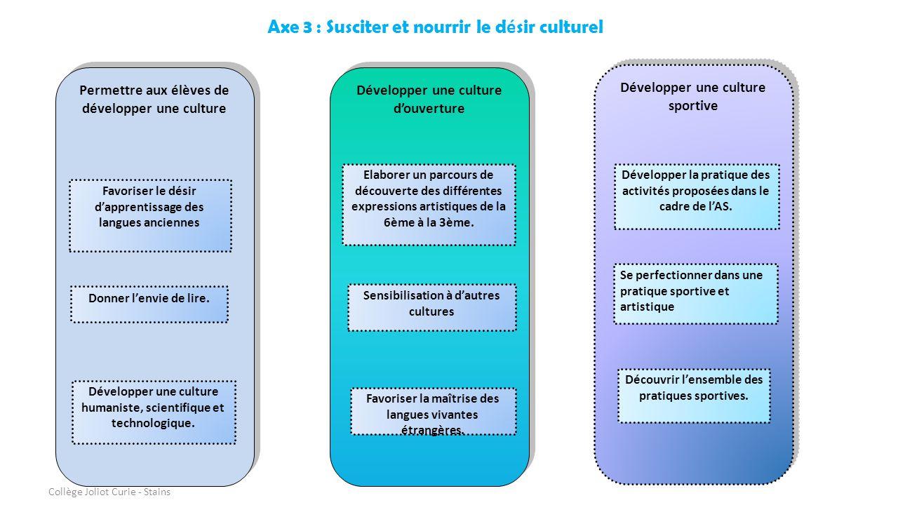 Axe 3 : Susciter et nourrir le désir culturel