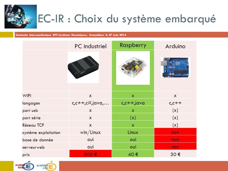 EC-IR : Choix du système embarqué