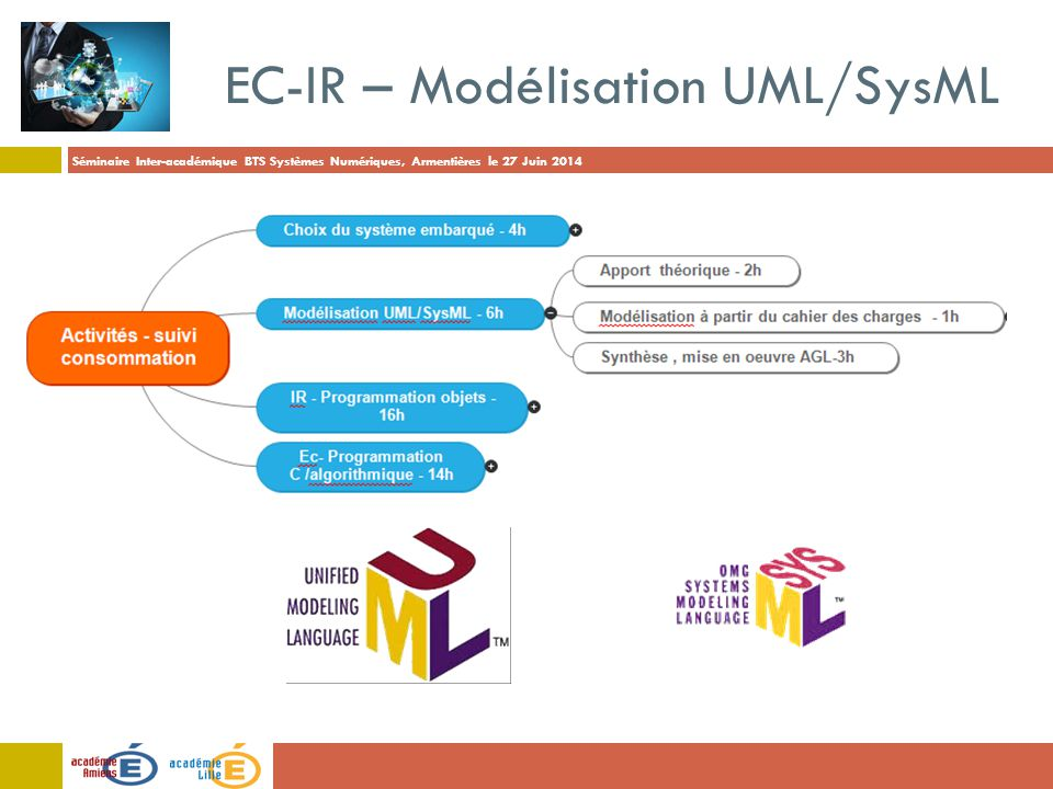 EC-IR – Modélisation UML/SysML