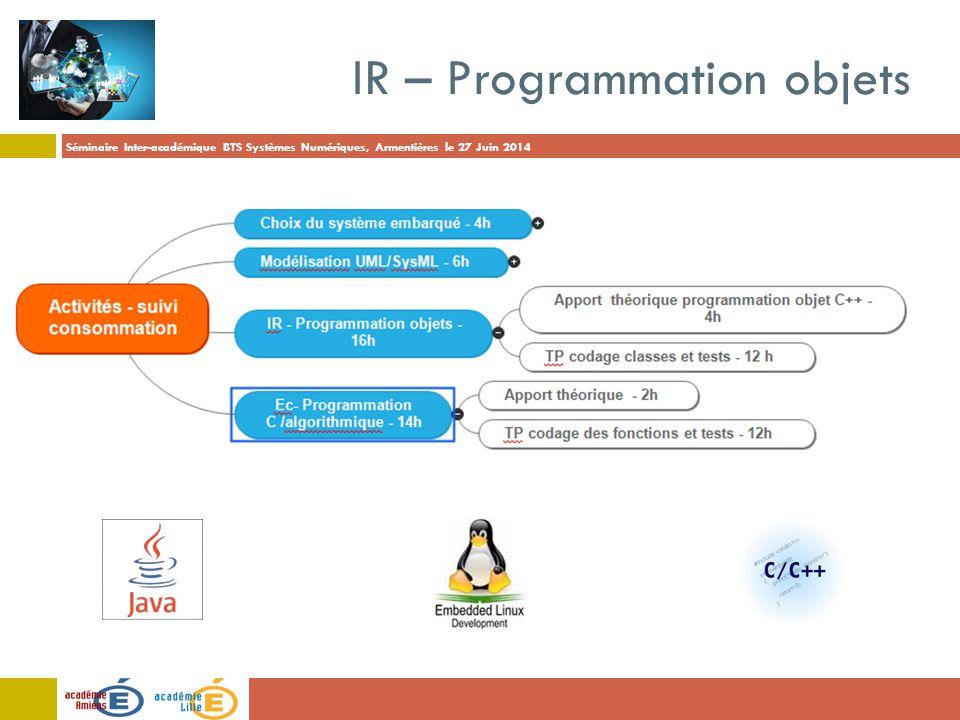 IR – Programmation objets
