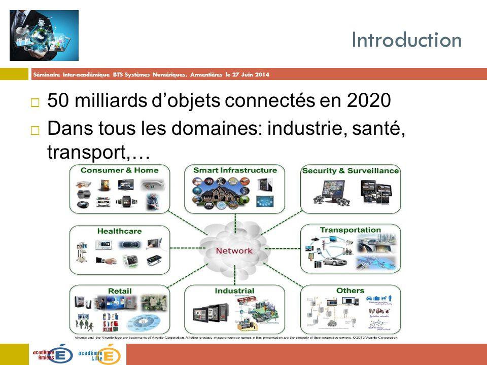 Introduction 50 milliards d'objets connectés en 2020