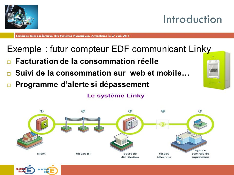 Introduction Exemple : futur compteur EDF communicant Linky