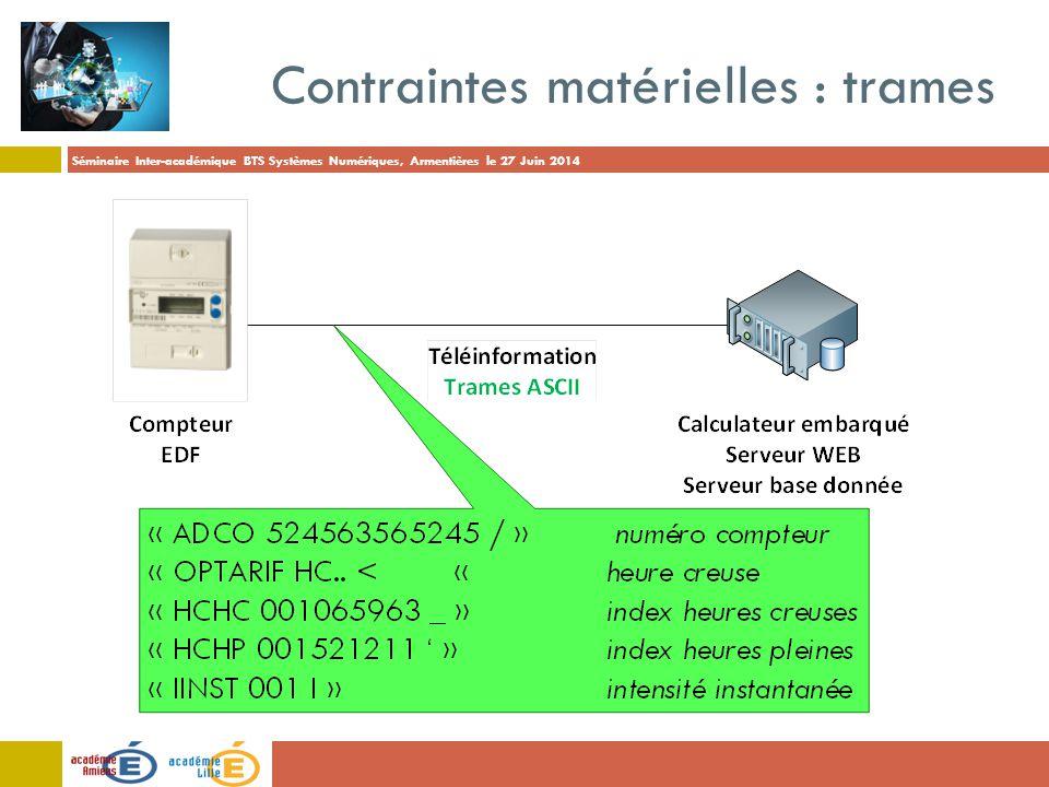 Contraintes matérielles : trames