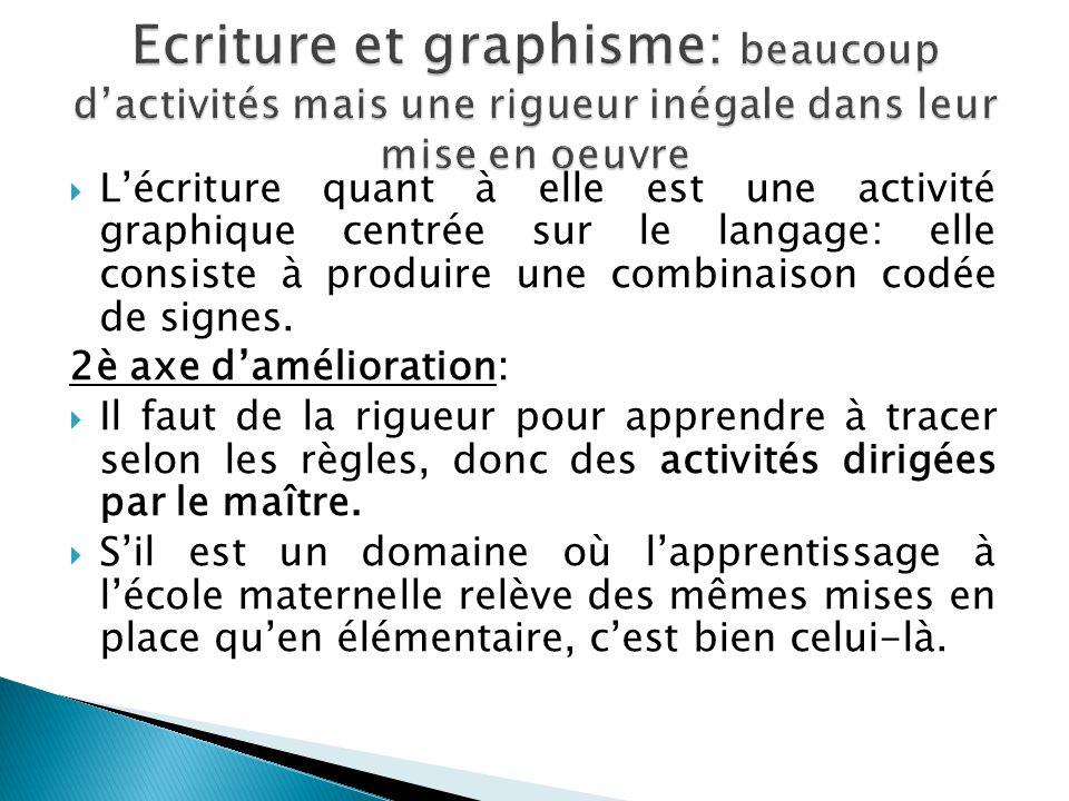 Ecriture et graphisme: beaucoup d'activités mais une rigueur inégale dans leur mise en oeuvre