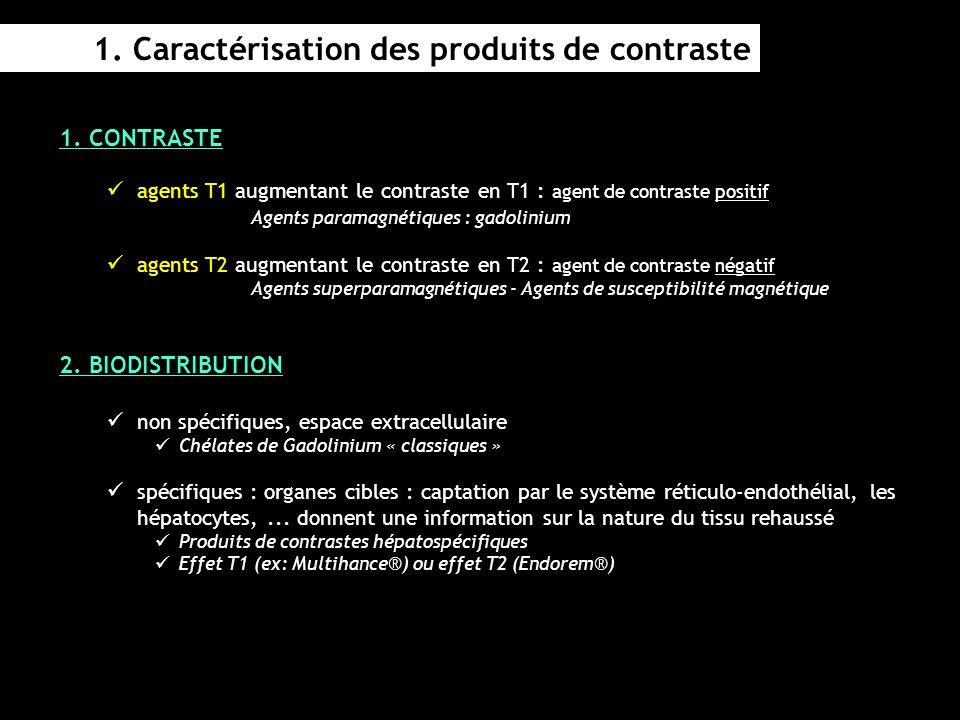 1. Caractérisation des produits de contraste