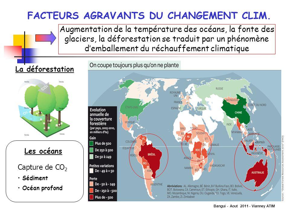 FACTEURS AGRAVANTS DU CHANGEMENT CLIM.