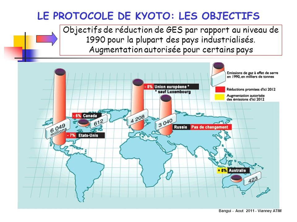 LE PROTOCOLE DE KYOTO: LES OBJECTIFS