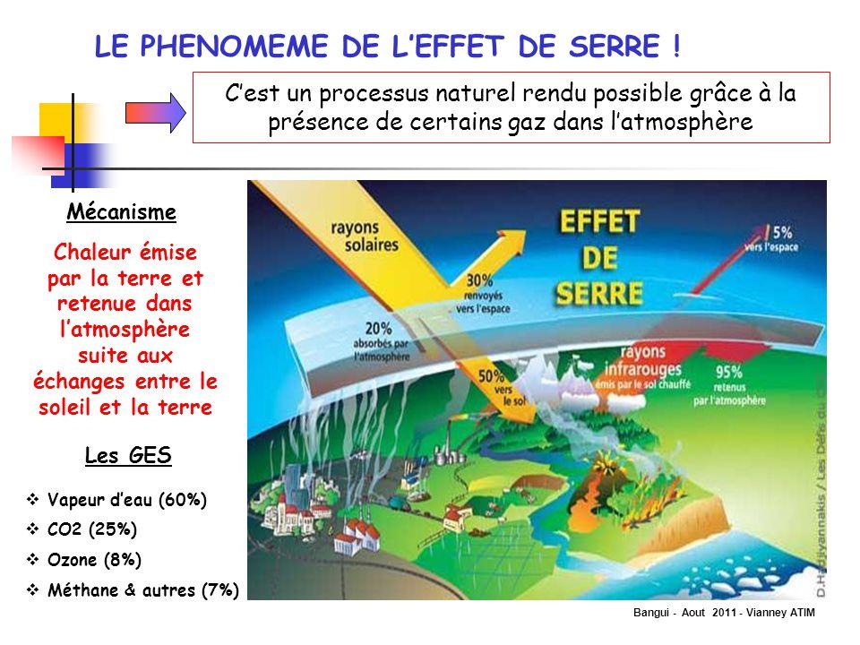 LE PHENOMEME DE L'EFFET DE SERRE !