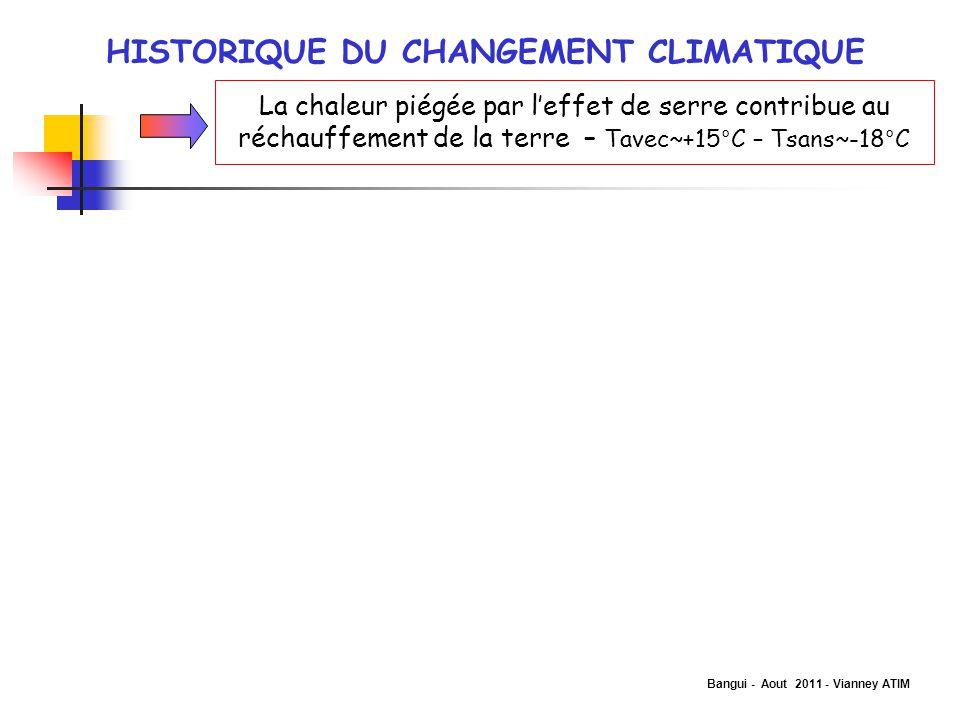 HISTORIQUE DU CHANGEMENT CLIMATIQUE