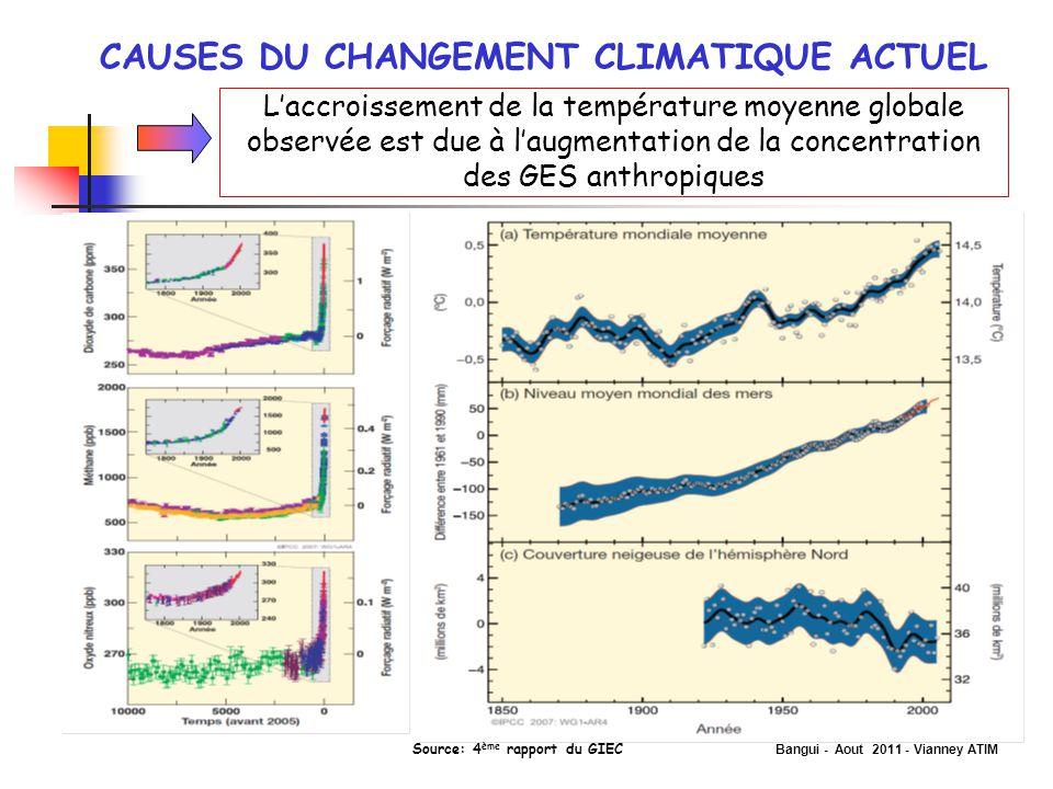 Source: 4ème rapport du GIEC