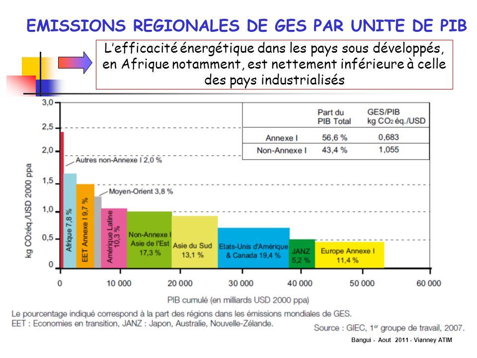 EMISSIONS REGIONALES DE GES PAR UNITE DE PIB