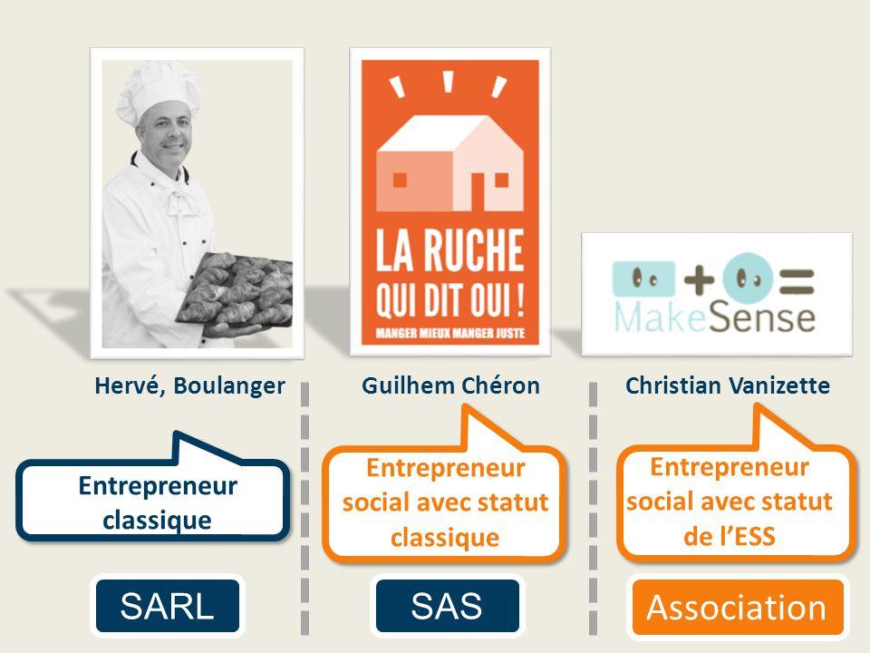 Association SARL SAS Entrepreneur social avec statut classique