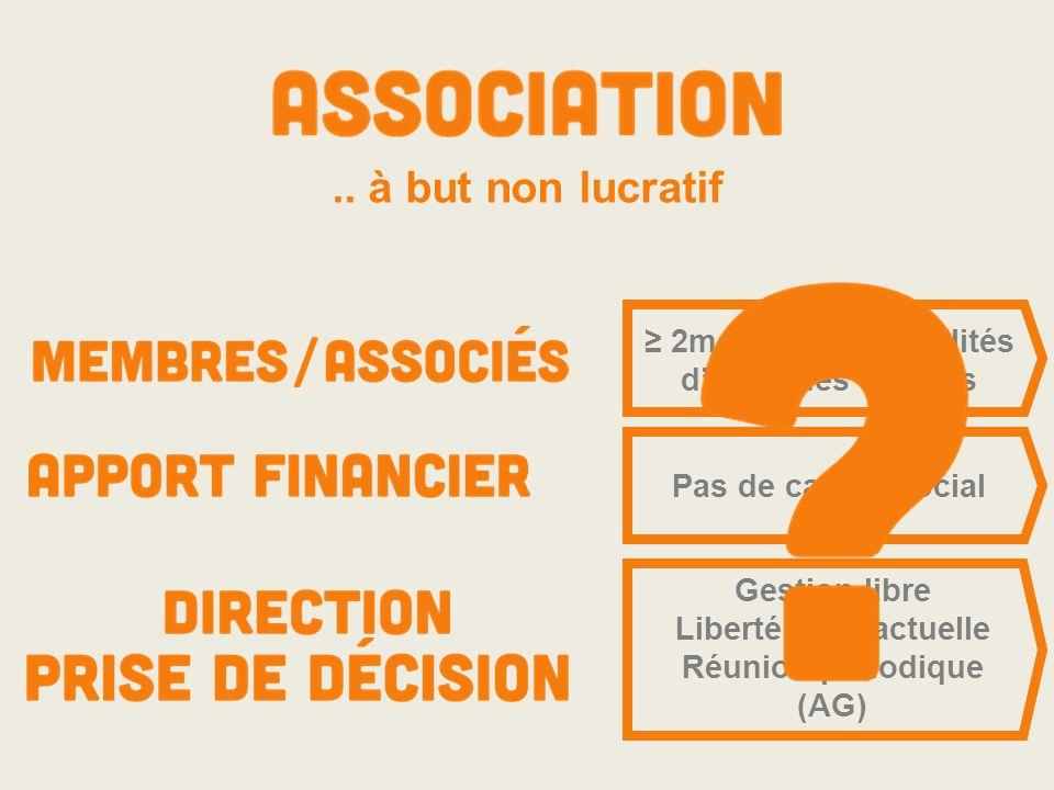 .. à but non lucratif ≥ 2membres/possibilités d'avoir des salariés