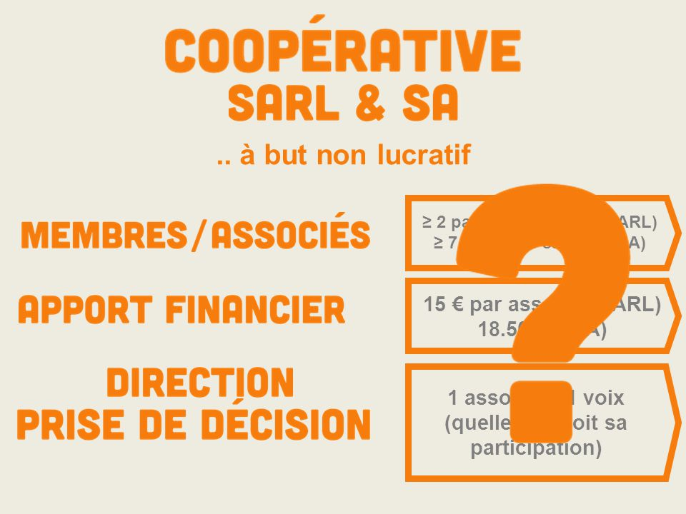 .. à but non lucratif 15 € par associé (SARL) 18.500 € (SA)