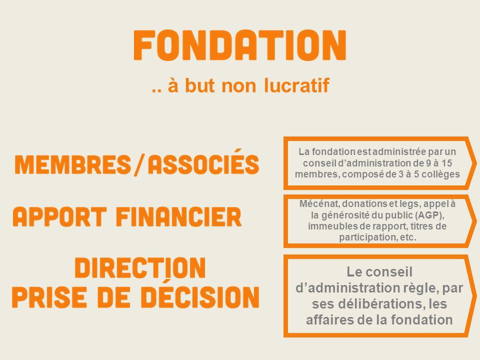 .. à but non lucratif La fondation est administrée par un conseil d'administration de 9 à 15 membres, composé de 3 à 5 collèges.