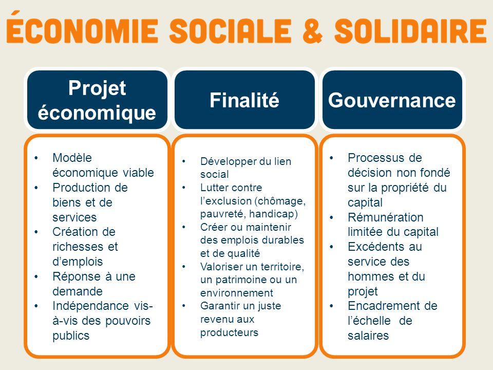 Projet économique Finalité Gouvernance