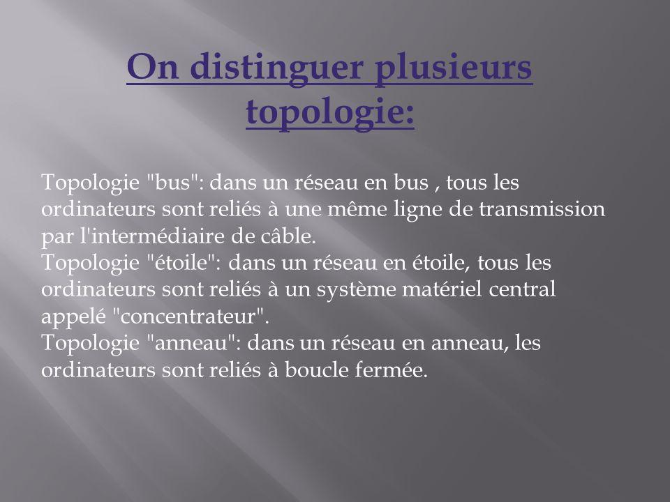 On distinguer plusieurs topologie:
