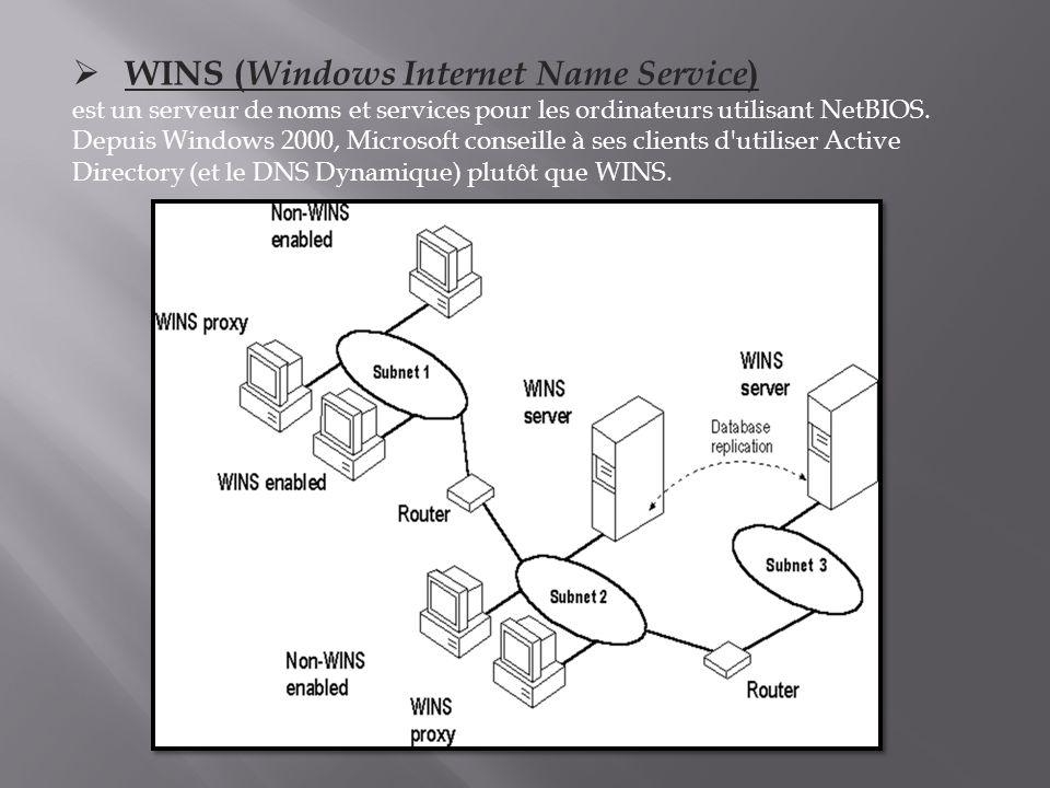 WINS (Windows Internet Name Service)