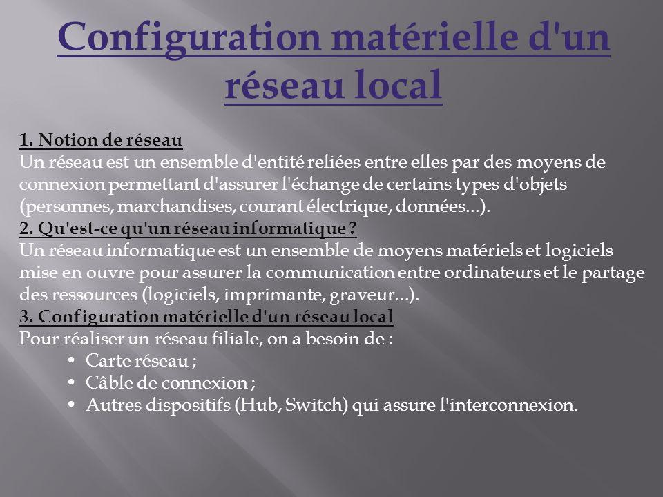 Configuration matérielle d un réseau local