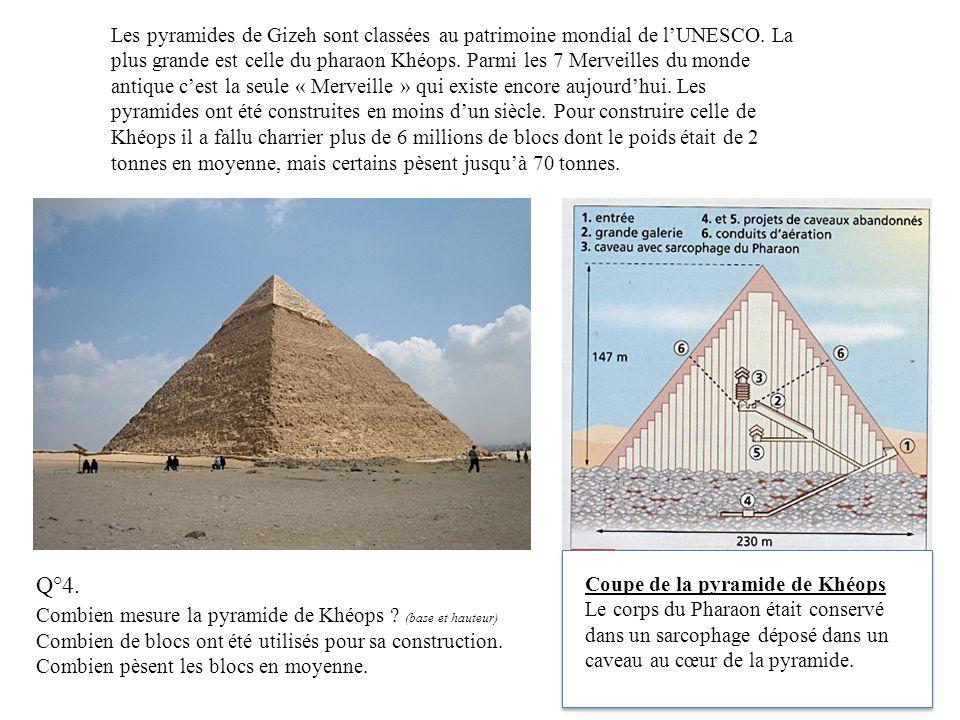 Les pyramides de Gizeh sont classées au patrimoine mondial de l'UNESCO