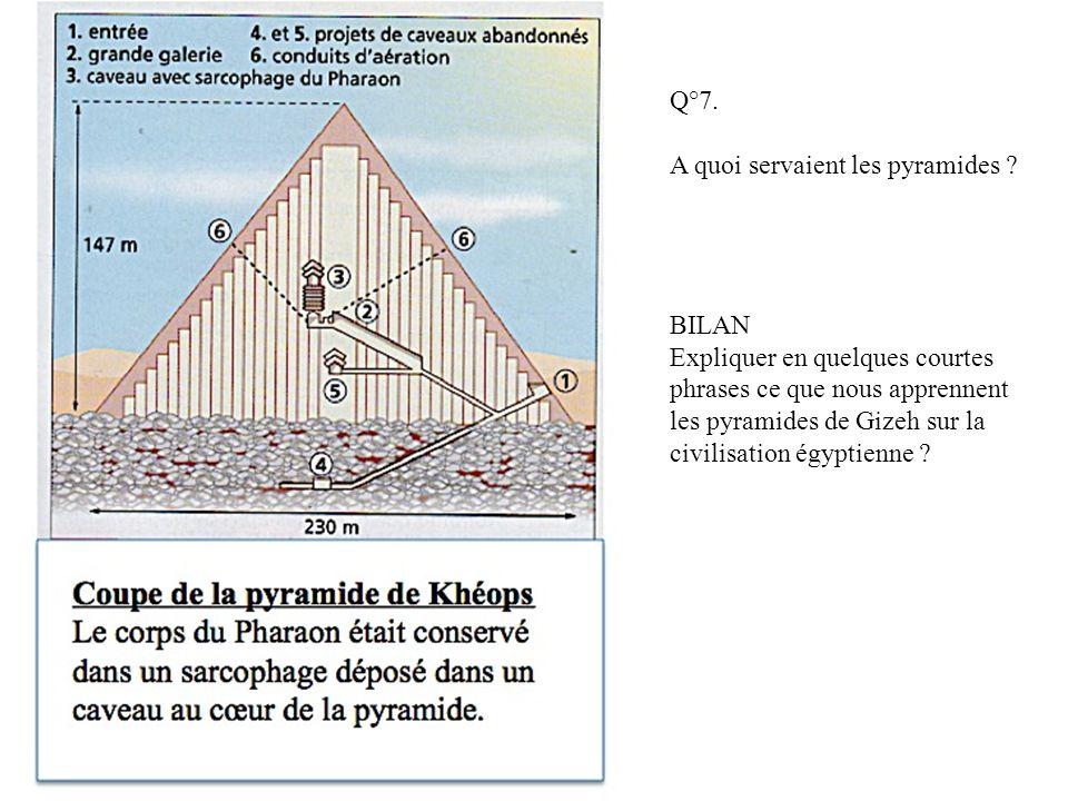 Q°7. A quoi servaient les pyramides BILAN.