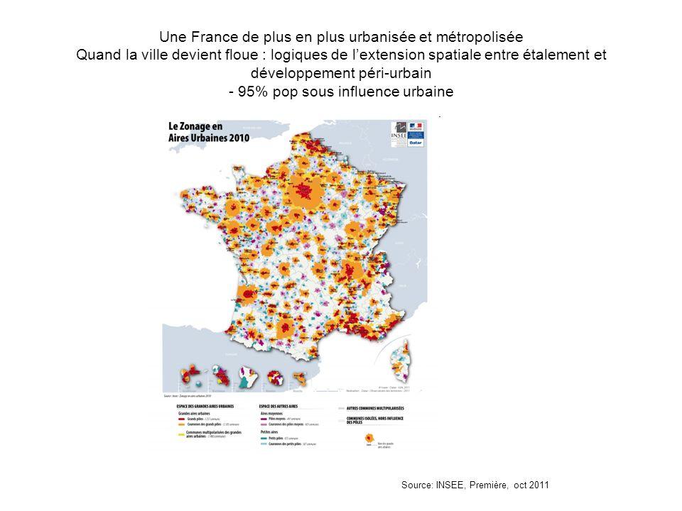 Une France de plus en plus urbanisée et métropolisée Quand la ville devient floue : logiques de l'extension spatiale entre étalement et développement péri-urbain - 95% pop sous influence urbaine