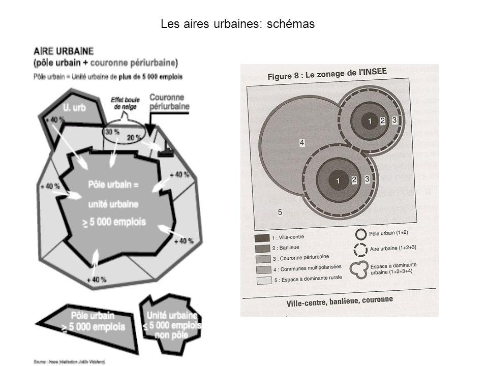 Les aires urbaines: schémas