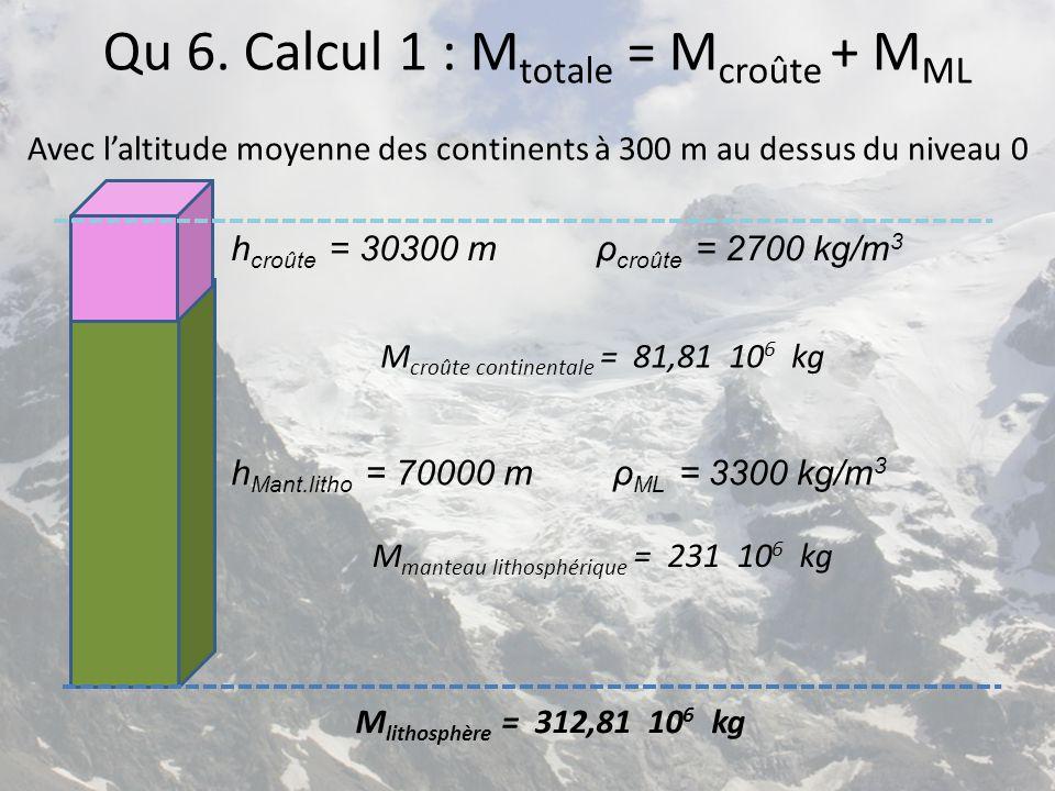 Qu 6. Calcul 1 : Mtotale = Mcroûte + MML