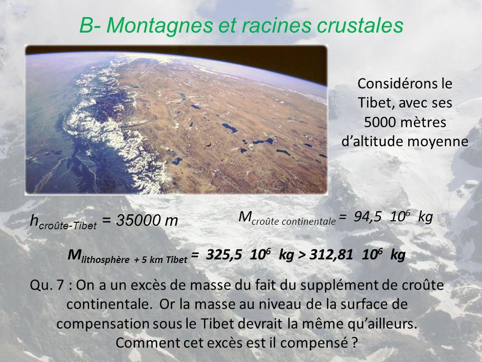 B- Montagnes et racines crustales