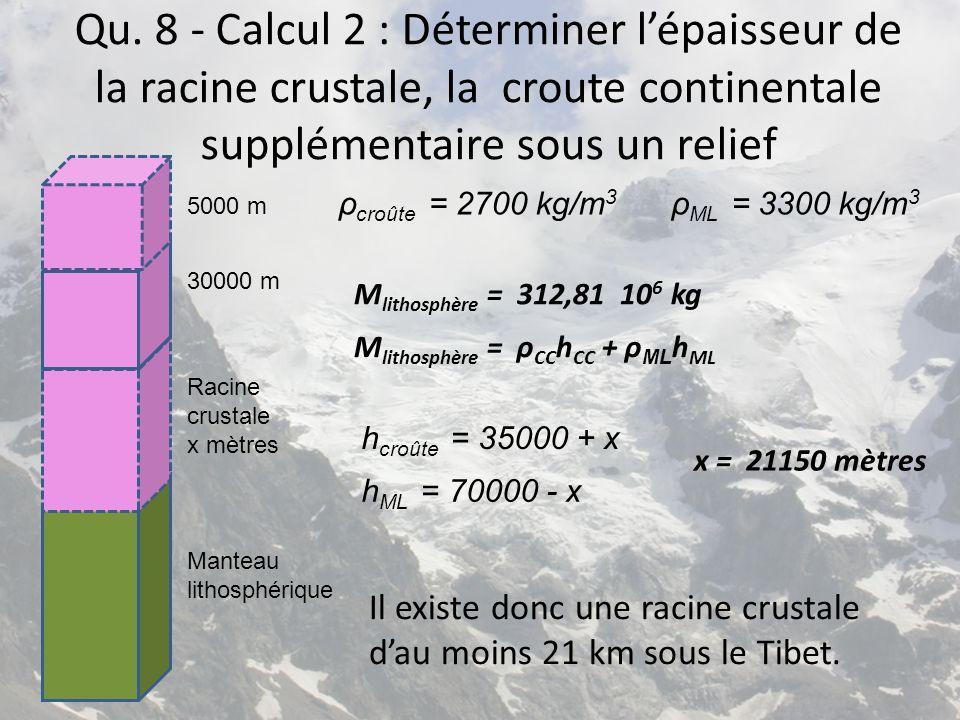 Qu. 8 - Calcul 2 : Déterminer l'épaisseur de la racine crustale, la croute continentale supplémentaire sous un relief