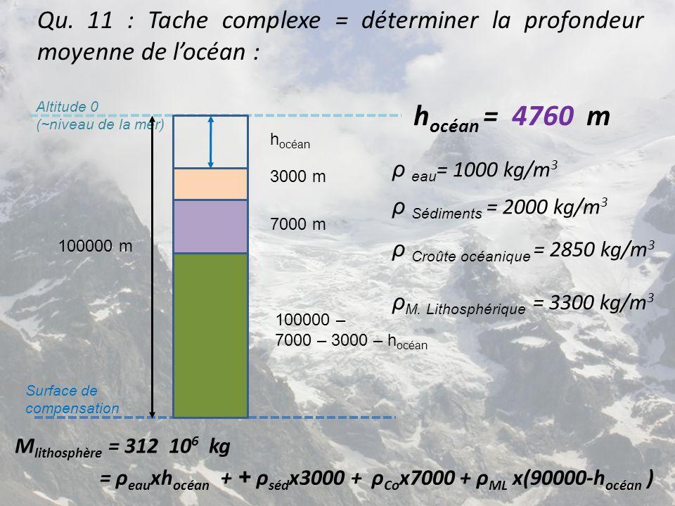 Qu. 11 : Tache complexe = déterminer la profondeur moyenne de l'océan :