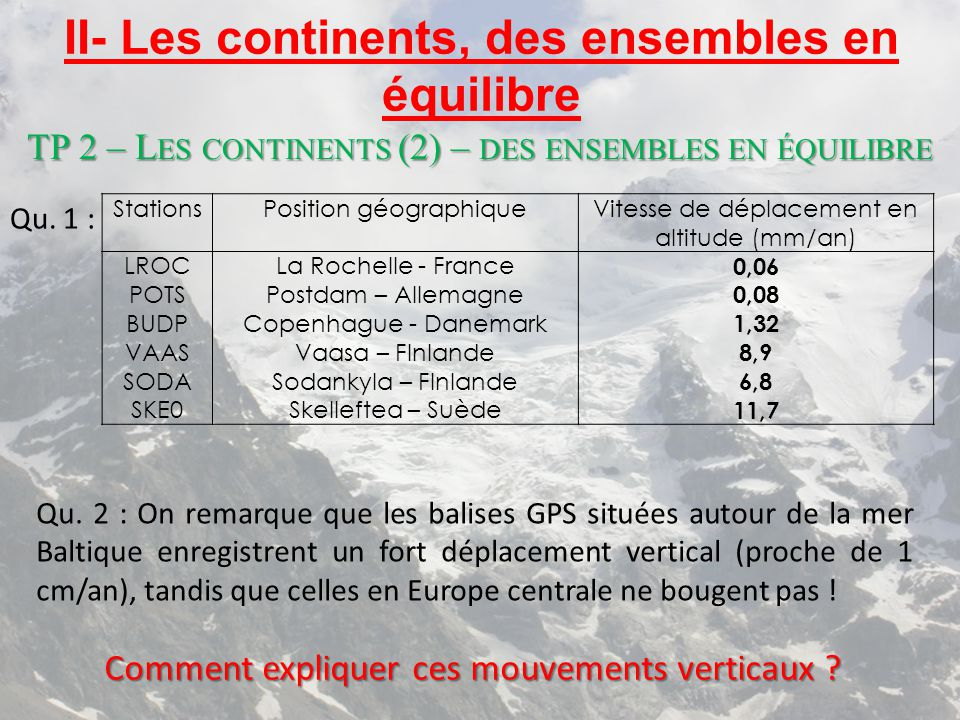 II- Les continents, des ensembles en équilibre