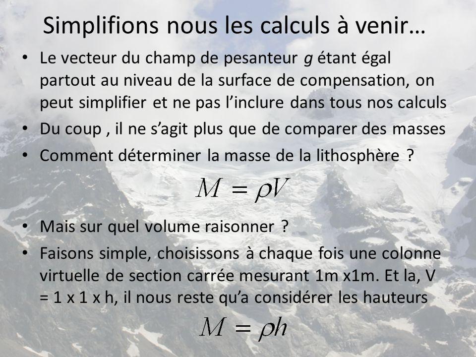 Simplifions nous les calculs à venir…