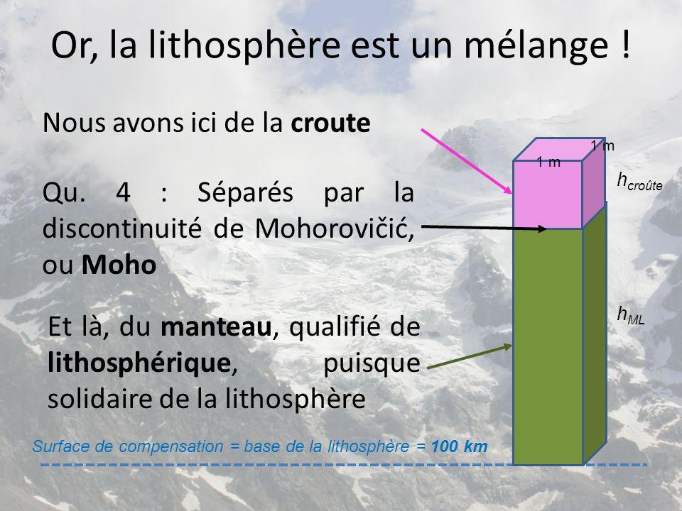 Or, la lithosphère est un mélange !