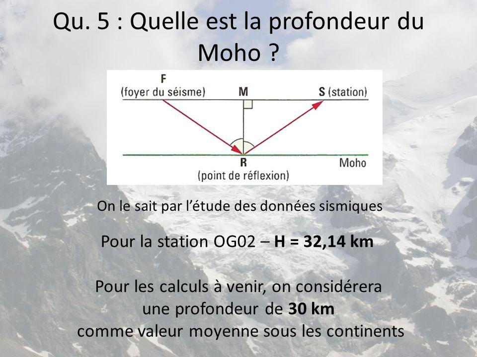 Qu. 5 : Quelle est la profondeur du Moho