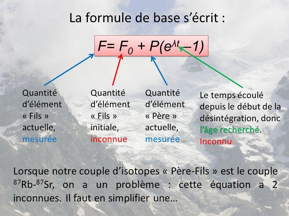 La formule de base s'écrit :