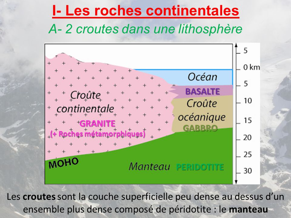 I- Les roches continentales
