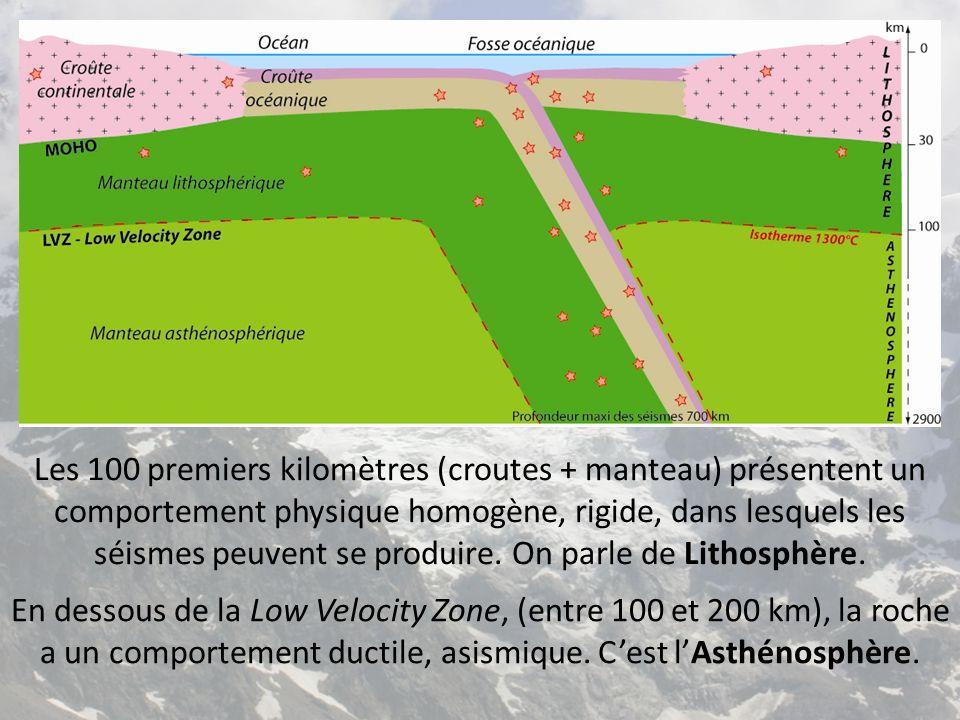 Les 100 premiers kilomètres (croutes + manteau) présentent un comportement physique homogène, rigide, dans lesquels les séismes peuvent se produire. On parle de Lithosphère.