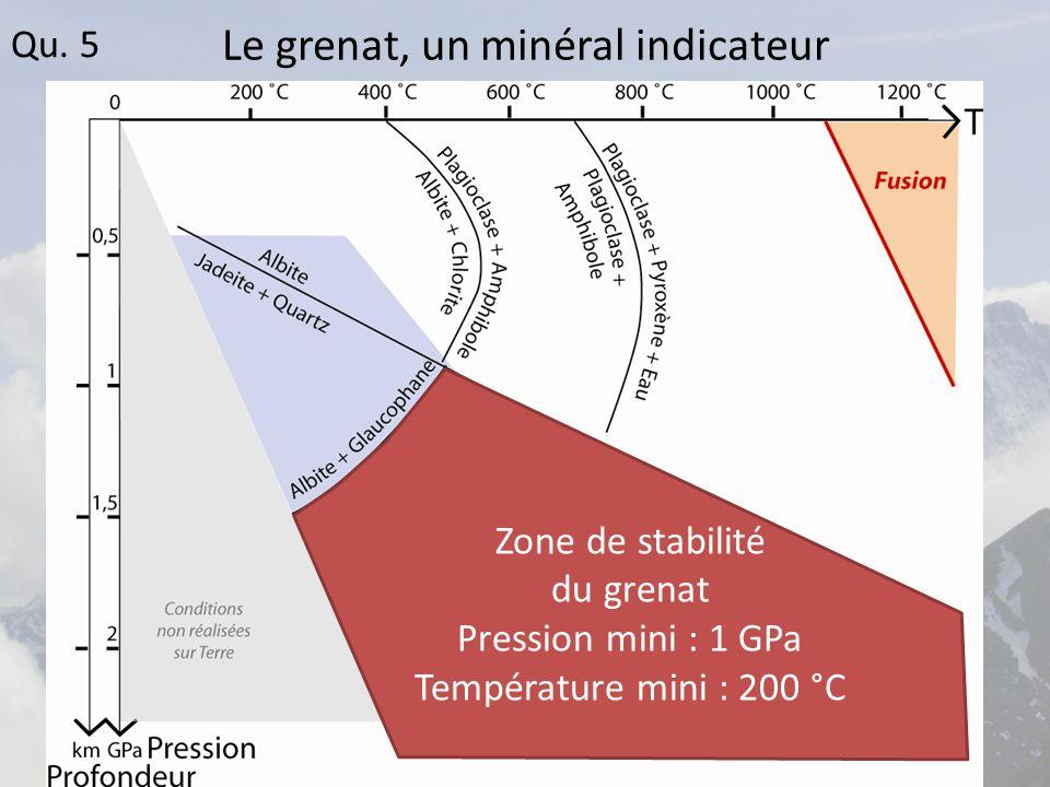 Le grenat, un minéral indicateur