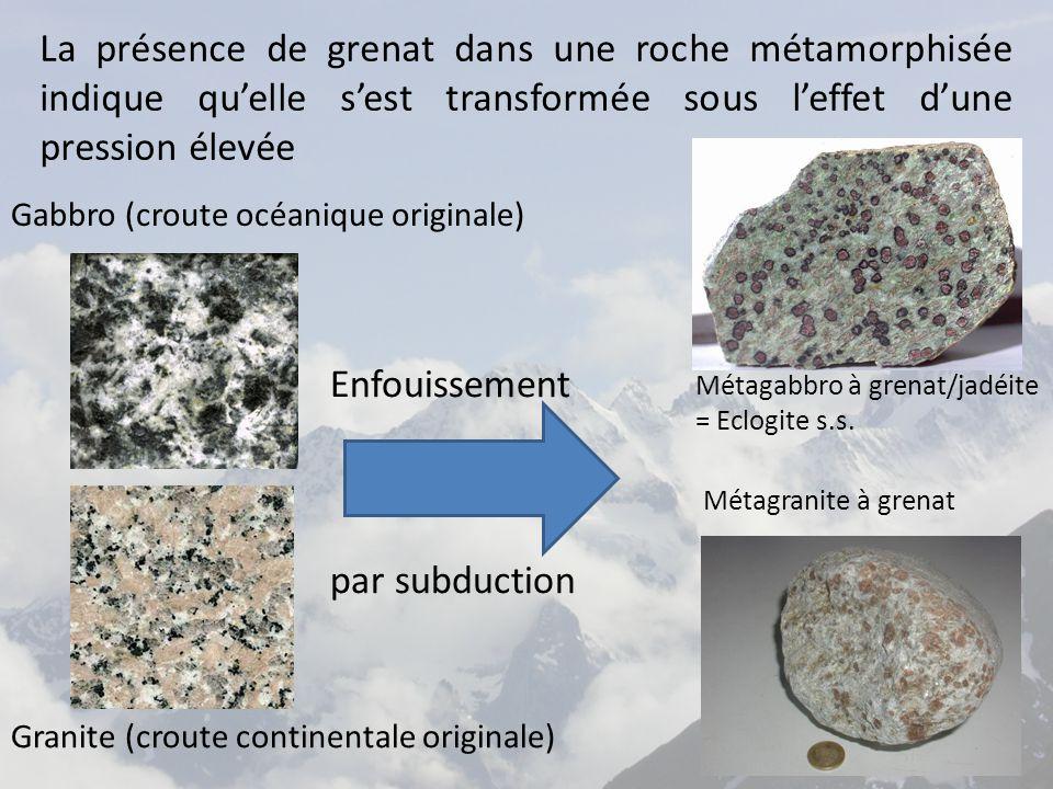 La présence de grenat dans une roche métamorphisée indique qu'elle s'est transformée sous l'effet d'une pression élevée