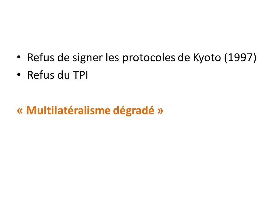 Refus de signer les protocoles de Kyoto (1997)