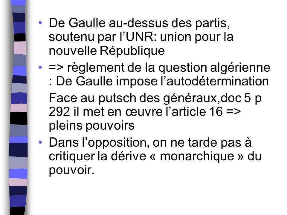 De Gaulle au-dessus des partis, soutenu par l'UNR: union pour la nouvelle République