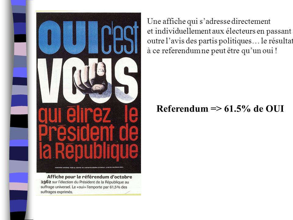 Referendum => 61.5% de OUI